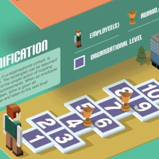 Explaining the differences betweenGames, Game-based Learning and #Gamification