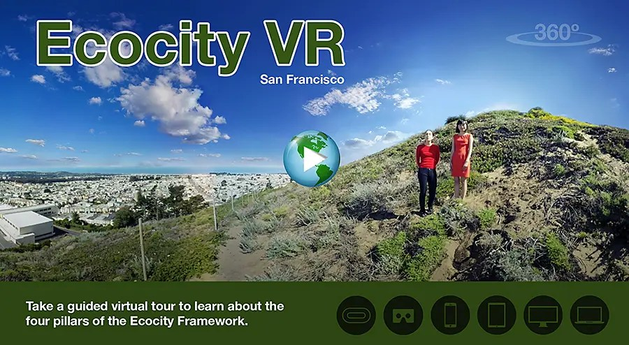 360 degree video VR education