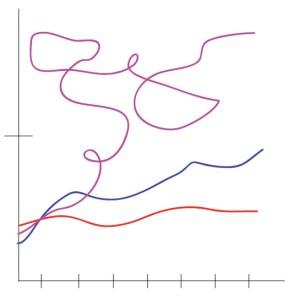 Crazy Graph