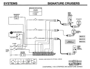 Inverter installation question  Sig 240  Boat Talk  Chaparral Boats Owners Club