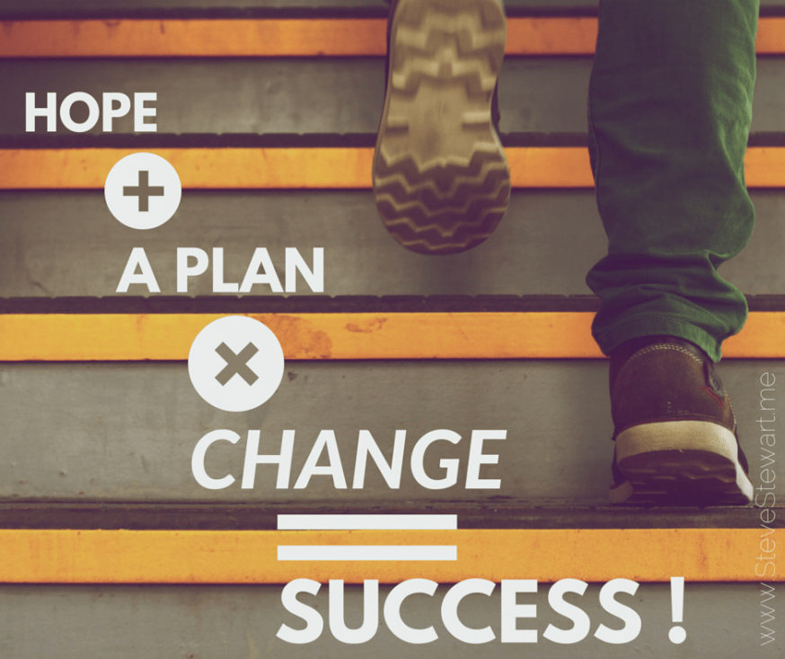 Hope plus a plan times change equals success
