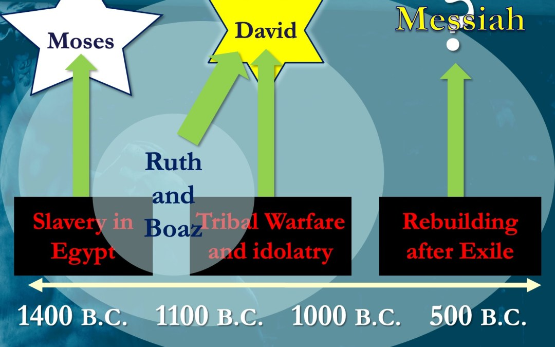 Ruth: The Making of a Hero | A Sermon on Ruth 3-4