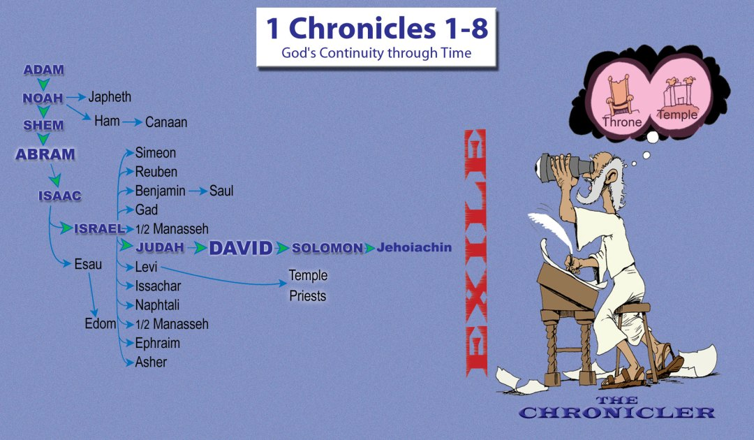 1-Chronicles-chart