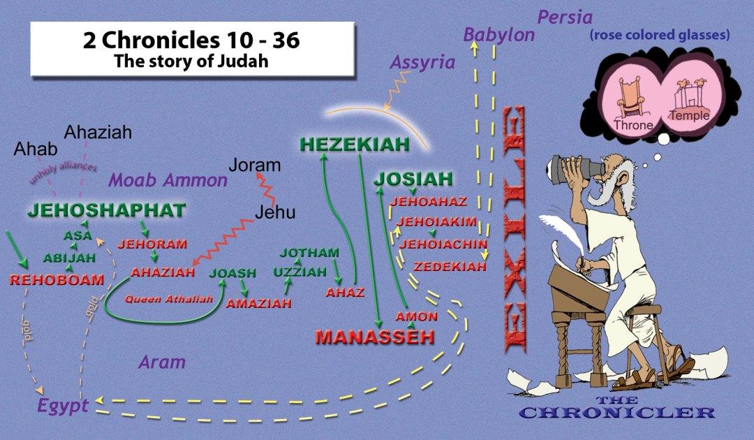 2-Chronicles-chart