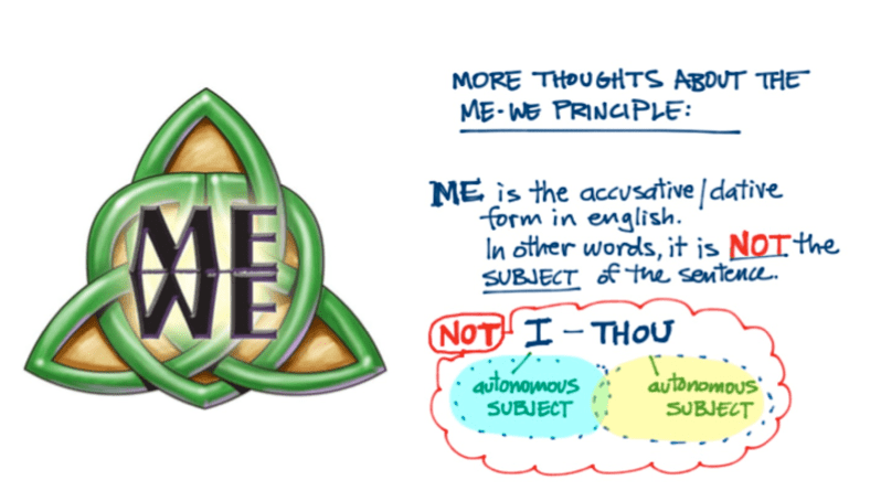 The Grammar of the MeWe Priniciple