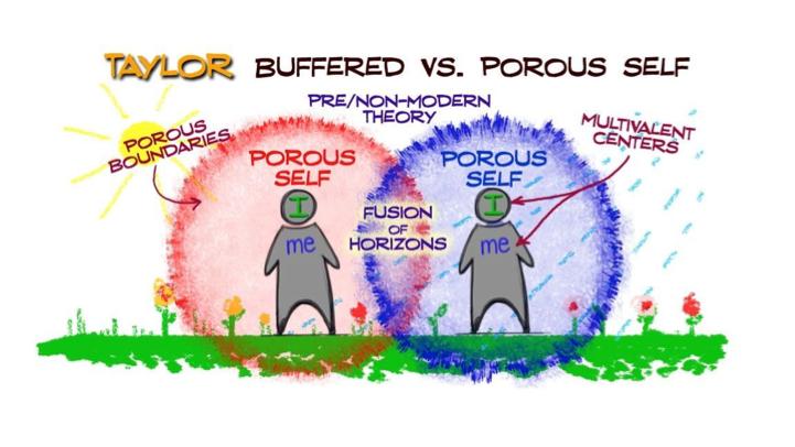 The Porous Self