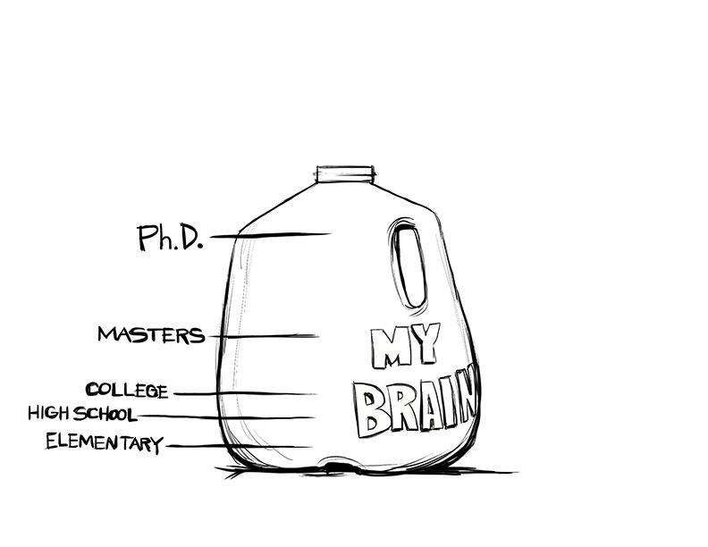 PhD-Knowledge-Brain