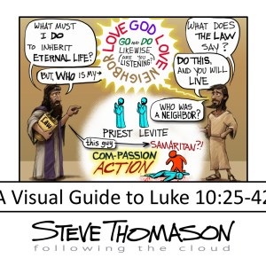 A visual guide to Luke 10 Title