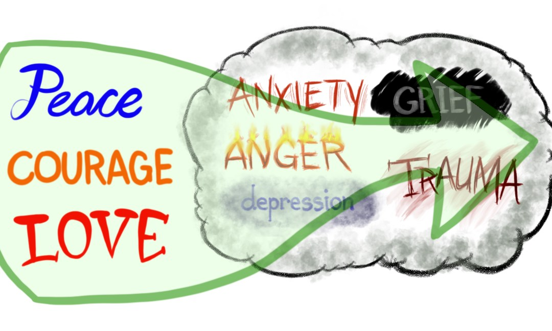 Walking through Anxiety, Depression, and Grief