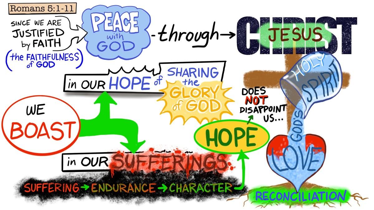Peace with God   A Sermon on Romans 5:1-11   Steve Thomason