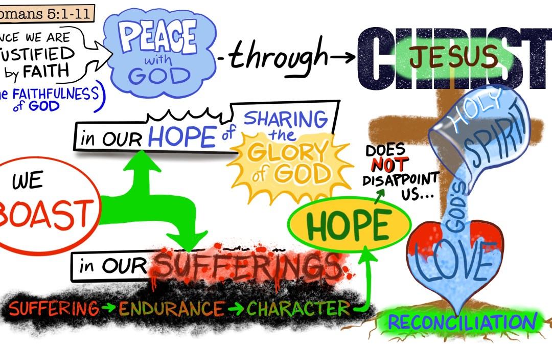 A Cartoonist's Guide to Romans 5:1-11
