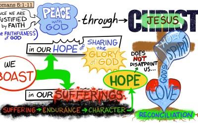 Peace with God | A Sermon on Romans 5:1-11