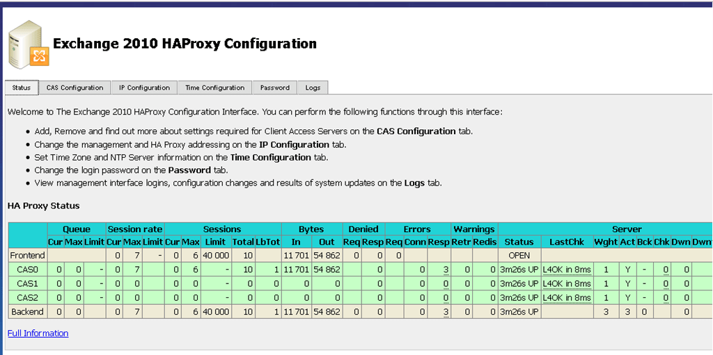 Exchange 2010 HAProxy Virtual Load Balancer | All About