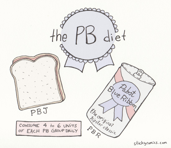 the PBJ/PBR diet may help you squeeze into skinny jeans