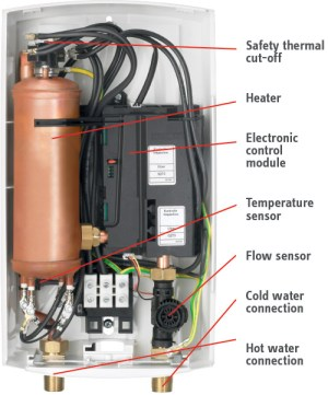 DHCE Single or MultiPointofUse Electric Tankless Water