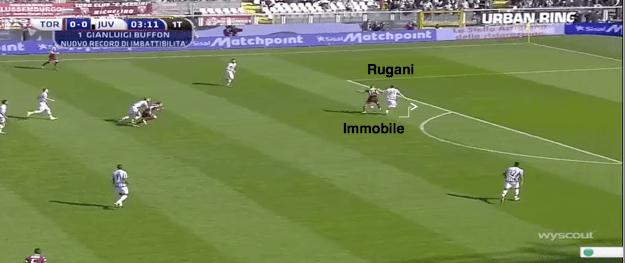 Autre intervention défensive gagnante de Rugani, toujours sur Immobile.
