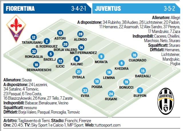 Fiorentina juventus 5
