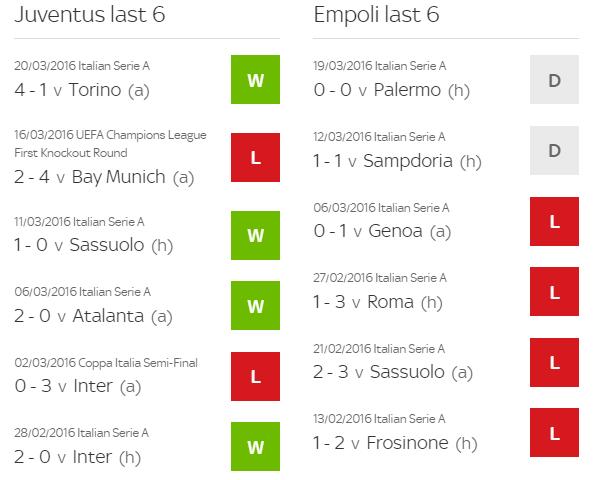 Juventus empoli 3