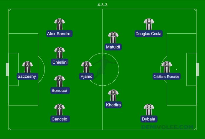 Allegri: Quelle tactique pour la Juventus?   Site