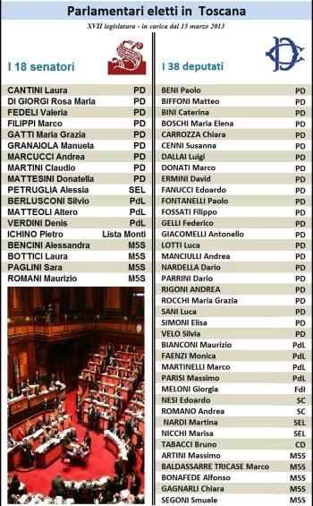 Eletti in Toscana 2013