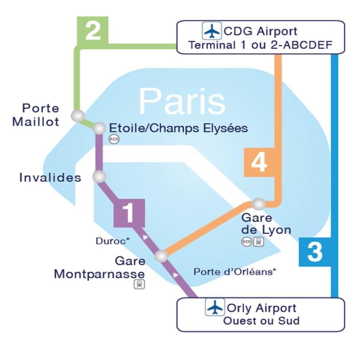 Paris Flughafen. Karten