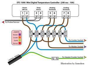 STC1000 Temp Controller  Accessories Discussions on StillDragon® Community Forum
