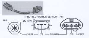 Help with pinout on sensors plz  EECTuning