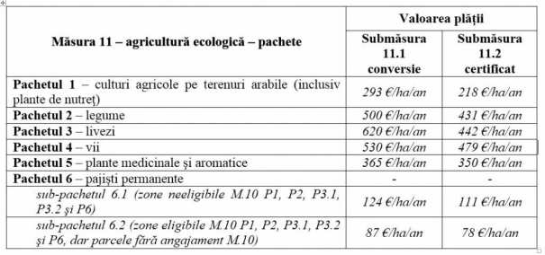 tabel agric ecol