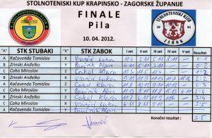 Stubaki - Zabok 3-5