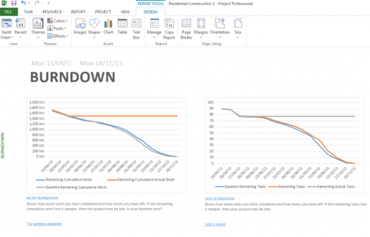 Burndown in Microsoft Project 2013