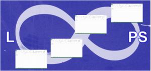 loop sheets