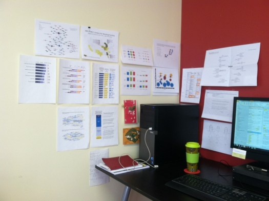 Taping chart examples above your desk for inspiration