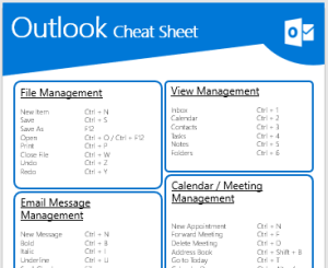 A list of shortcuts can help you save time in Outlook