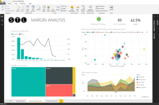 Power Bi display of business data