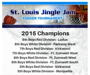 2015 Champions