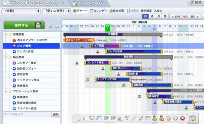 Brabioのガントチャート作成画面
