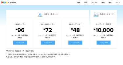 Zoho Connectの料金プランページ