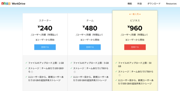 Zoho WorkDriveの料金プランページ