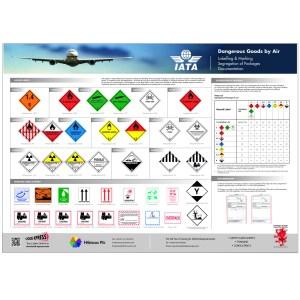 IATA poster