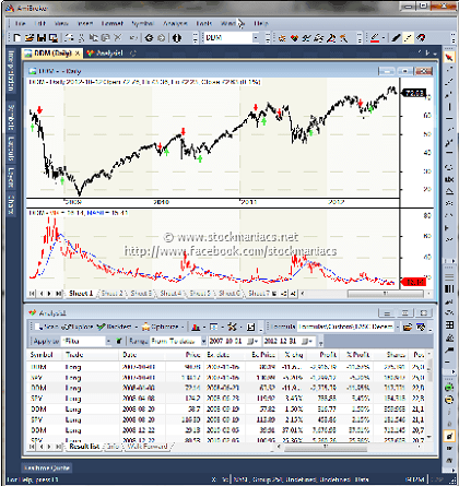vix trading