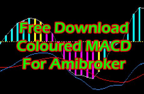 Coloured MACD For Amibroker