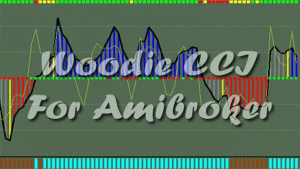 Download Woodie CCI Daily Panel For Amibroker