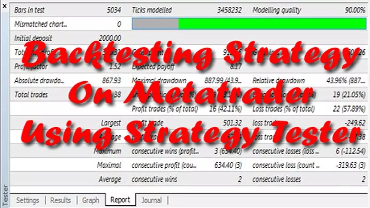 How to Do Back Testing or Backtesting of Your Strategy?