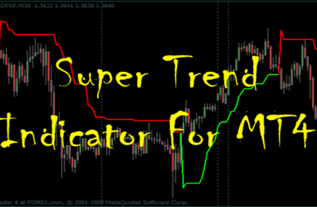 mt4 supertrend