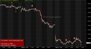 Star Trading System
