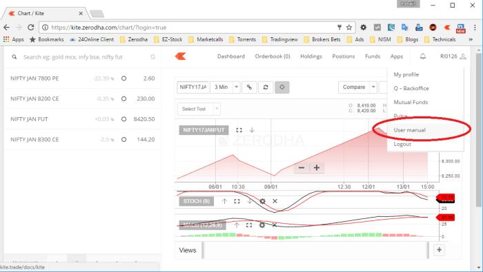 How-To-Open-Zerodha-Kite-User-Manual
