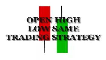 VWAP Trading Strategy For Zerodha Traders | StockManiacs