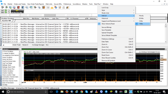 Chart Change Interval Nest Trader