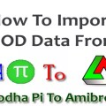 Import IEOD Data From Zerodha Pi To Amibroker