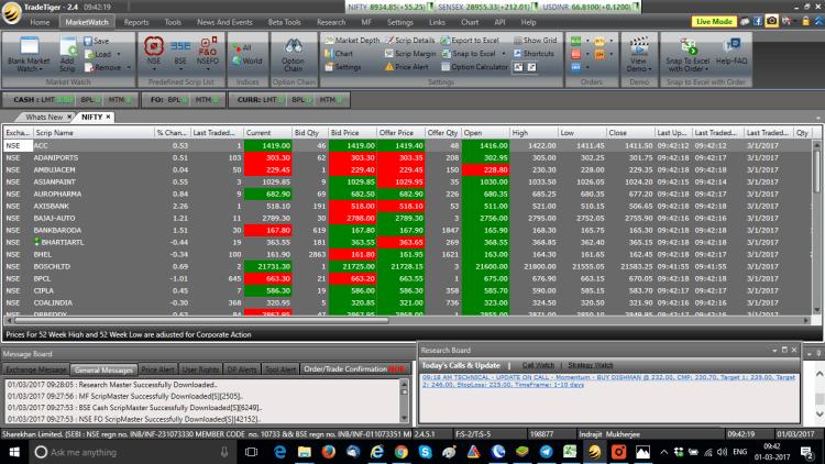 NSE MarketWatch Sharekhan TradeTiger
